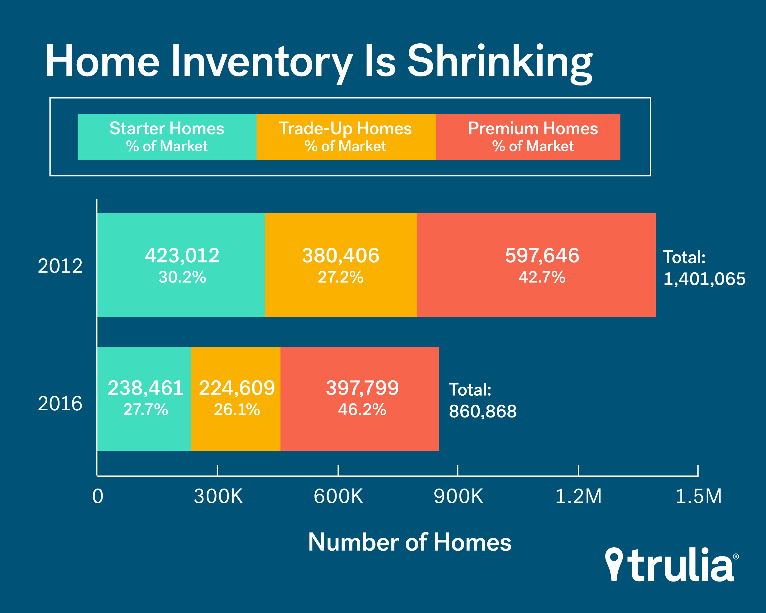 home_inventory