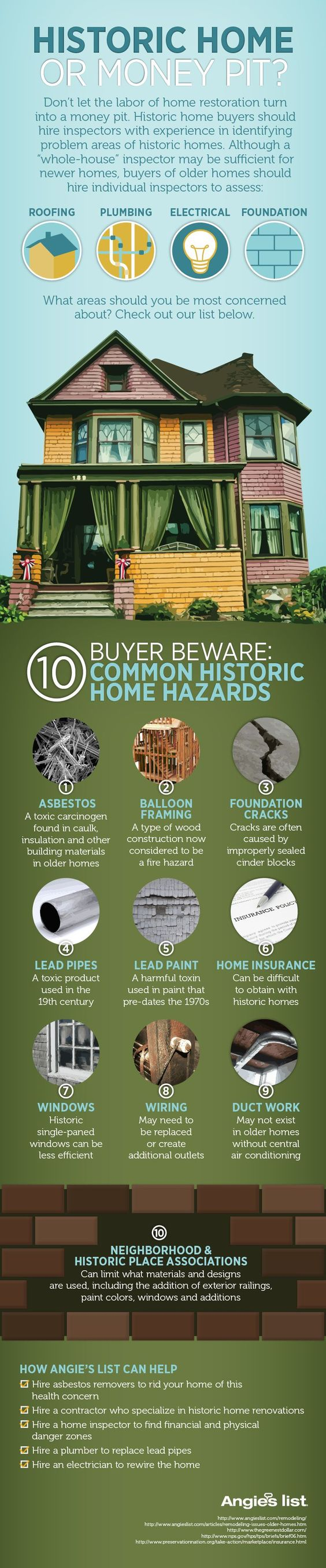 common-buyer-concerns-about-historic-homes