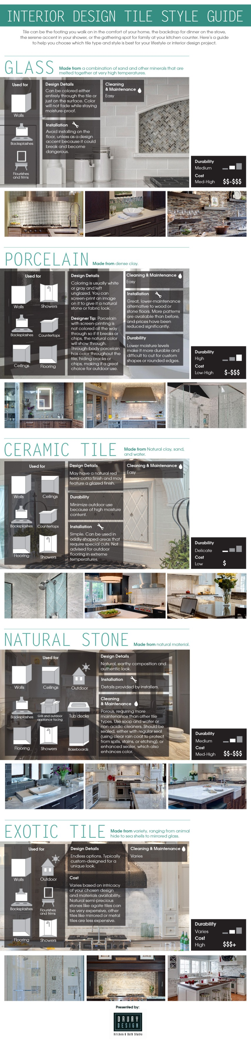 tile-style-guide