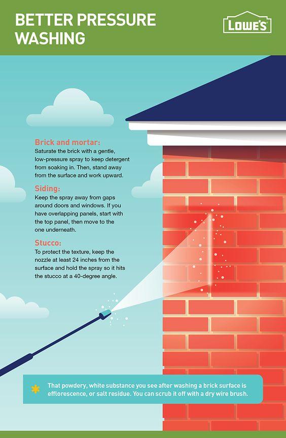 Homeowner Hacks: Cleaning Tips & Tricks