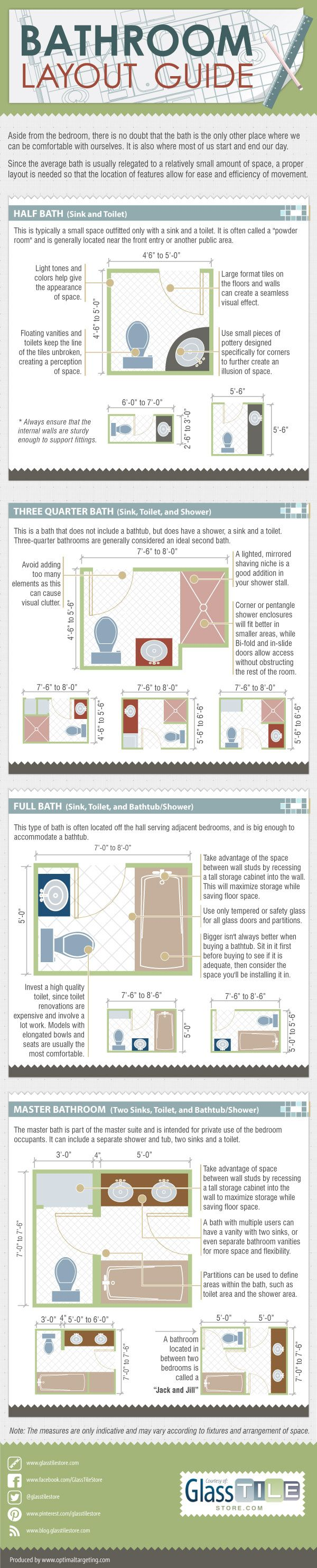 bathroom-layout-guide
