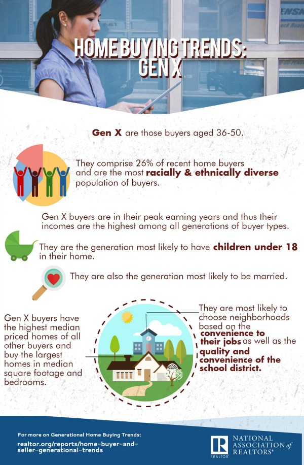 2016-generational-trends-generation-x-infographic-04-07-2016-600