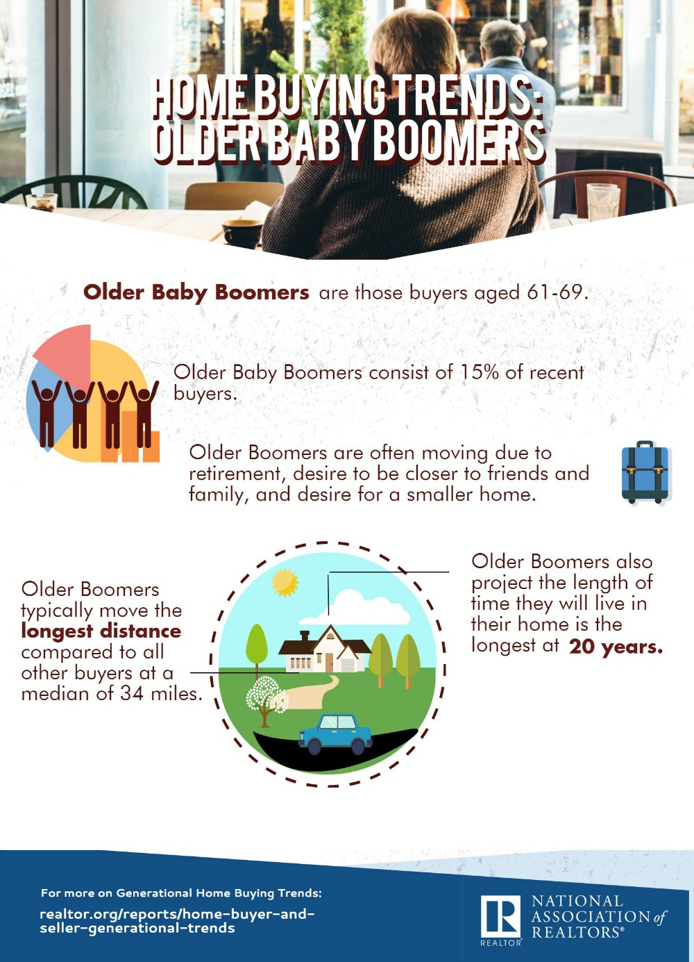 older-baby-boomers