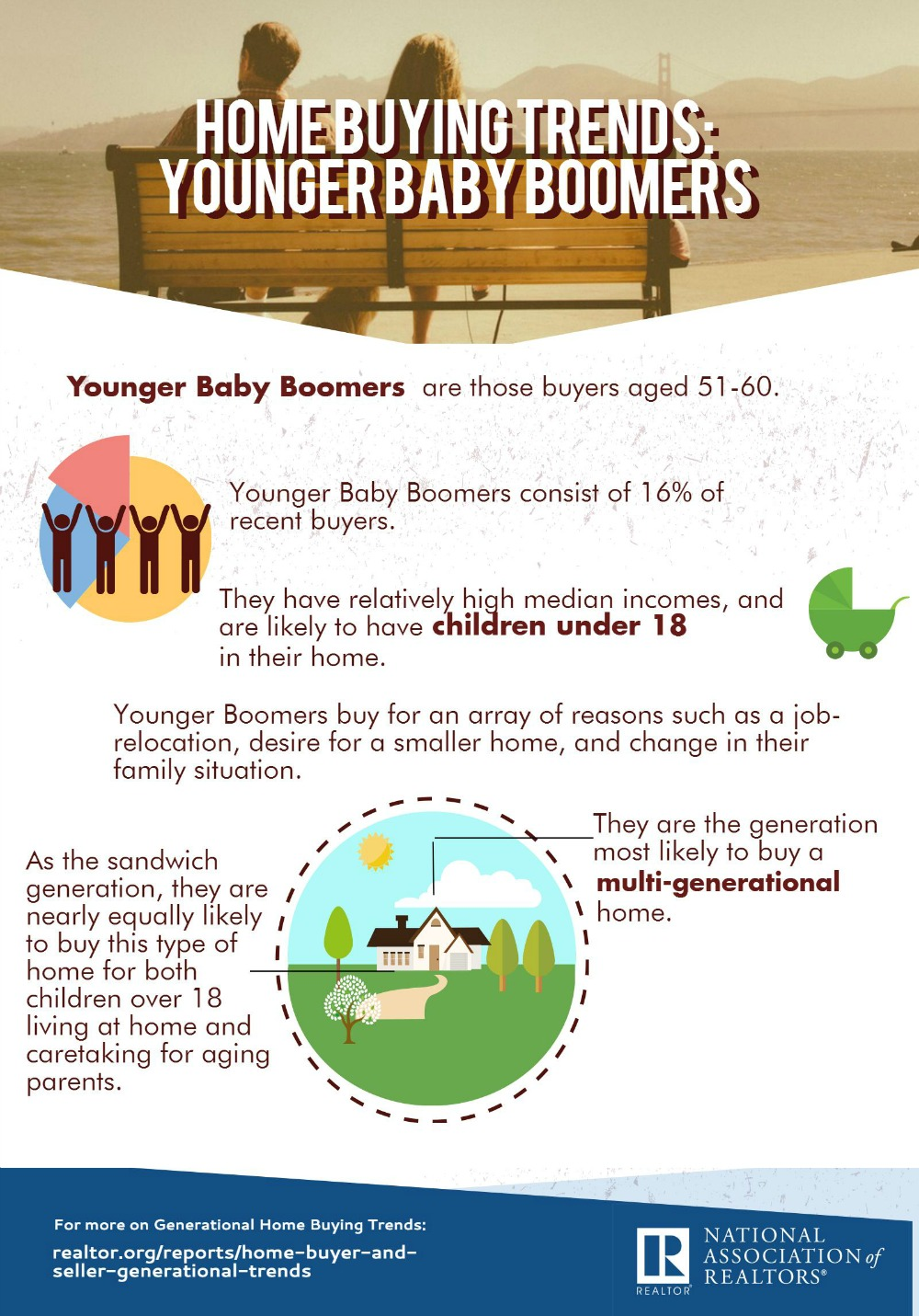 young-baby-boomers